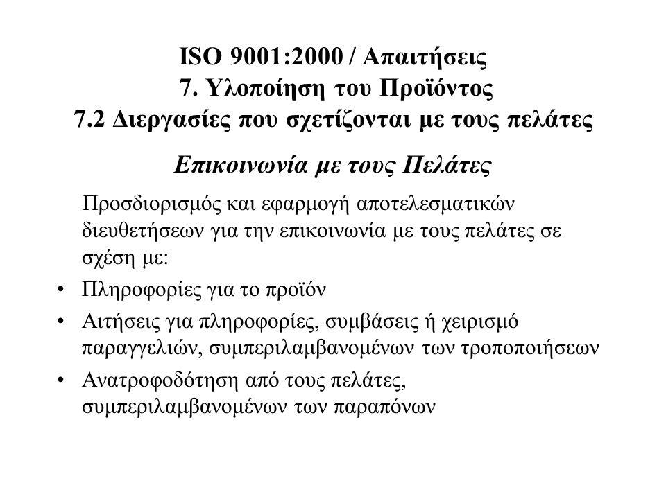 ISO 9001:2000 / Απαιτήσεις 7. Υλοποίηση του Προϊόντος 7.2 Διεργασίες που σχετίζονται με τους πελάτες Επικοινωνία με τους Πελάτες Προσδιορισμός και εφα