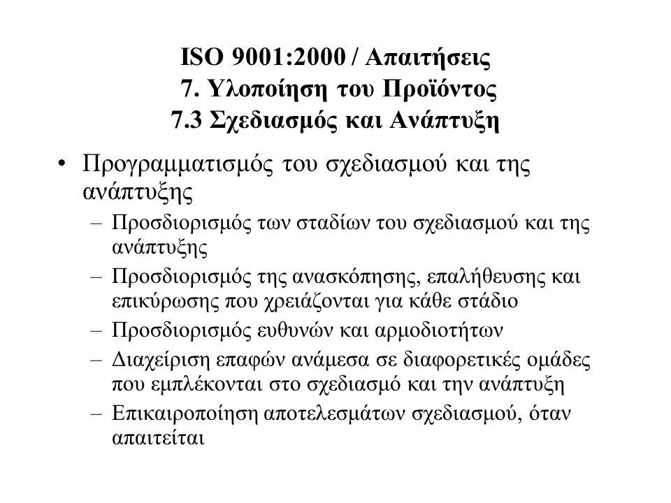 ISO 9001:2000 / Απαιτήσεις 7. Υλοποίηση του Προϊόντος 7.3 Σχεδιασμός και Ανάπτυξη Προγραμματισμός του σχεδιασμού και της ανάπτυξης –Προσδιορισμός των