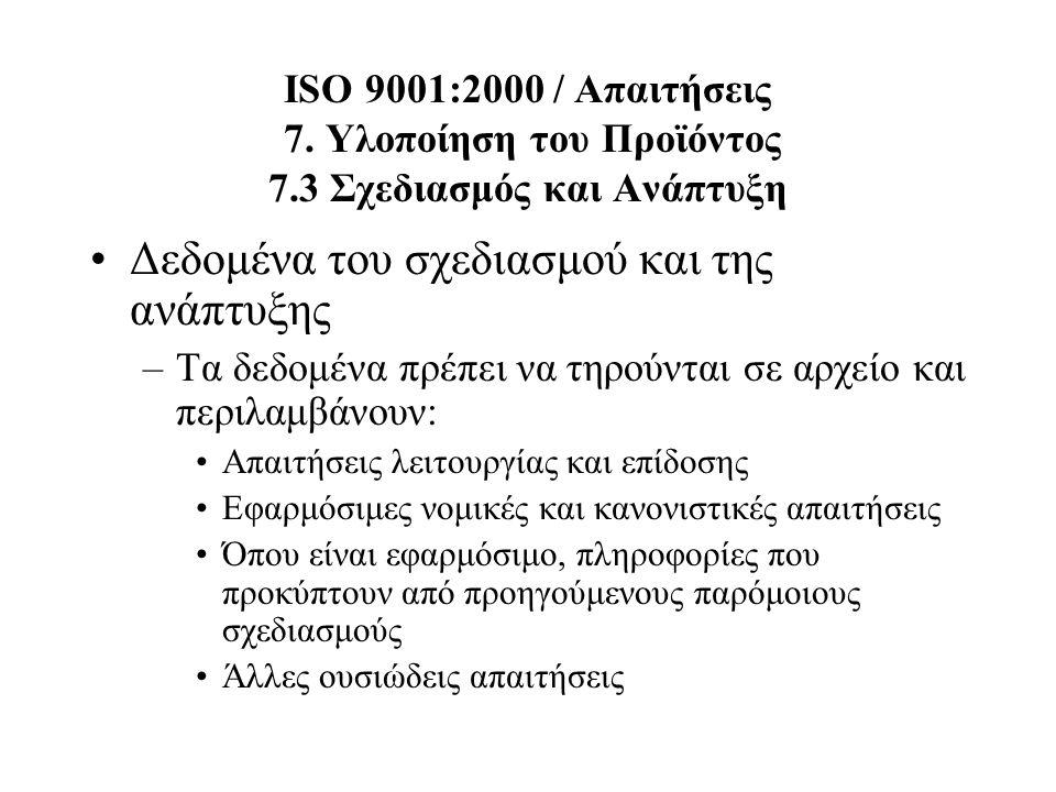 ISO 9001:2000 / Απαιτήσεις 7. Υλοποίηση του Προϊόντος 7.3 Σχεδιασμός και Ανάπτυξη Δεδομένα του σχεδιασμού και της ανάπτυξης –Τα δεδομένα πρέπει να τηρ