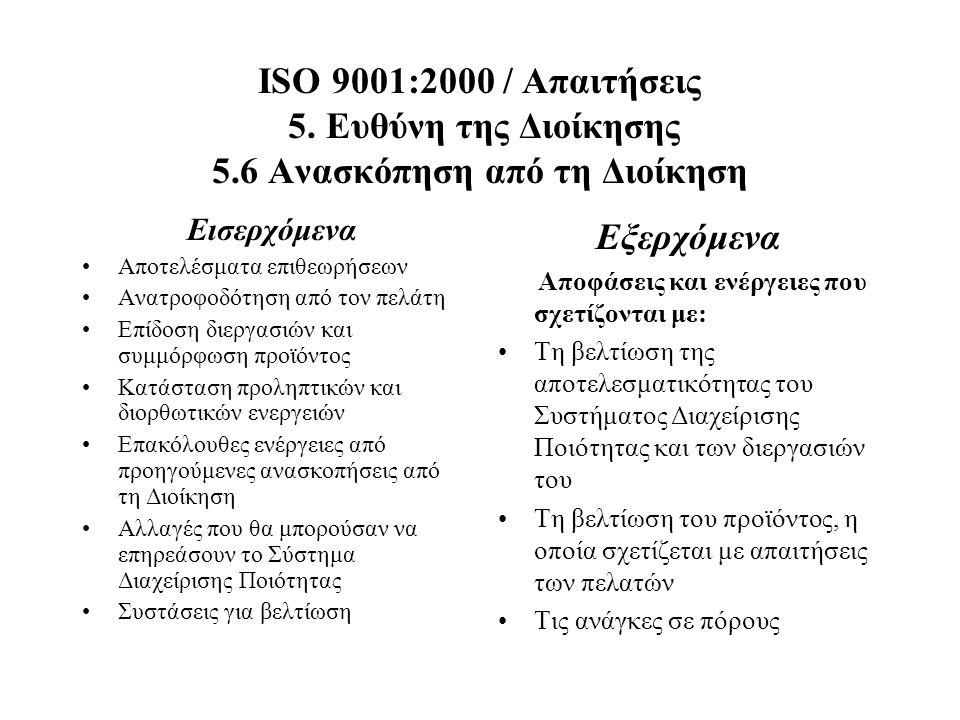ISO 9001:2000 / Απαιτήσεις 5. Ευθύνη της Διοίκησης 5.6 Ανασκόπηση από τη Διοίκηση Εισερχόμενα Αποτελέσματα επιθεωρήσεων Ανατροφοδότηση από τον πελάτη