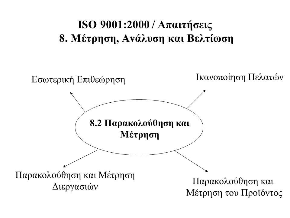 ISO 9001:2000 / Απαιτήσεις 8. Μέτρηση, Ανάλυση και Βελτίωση 8.2 Παρακολούθηση και Μέτρηση Ικανοποίηση Πελατών Εσωτερική Επιθεώρηση Παρακολούθηση και Μ
