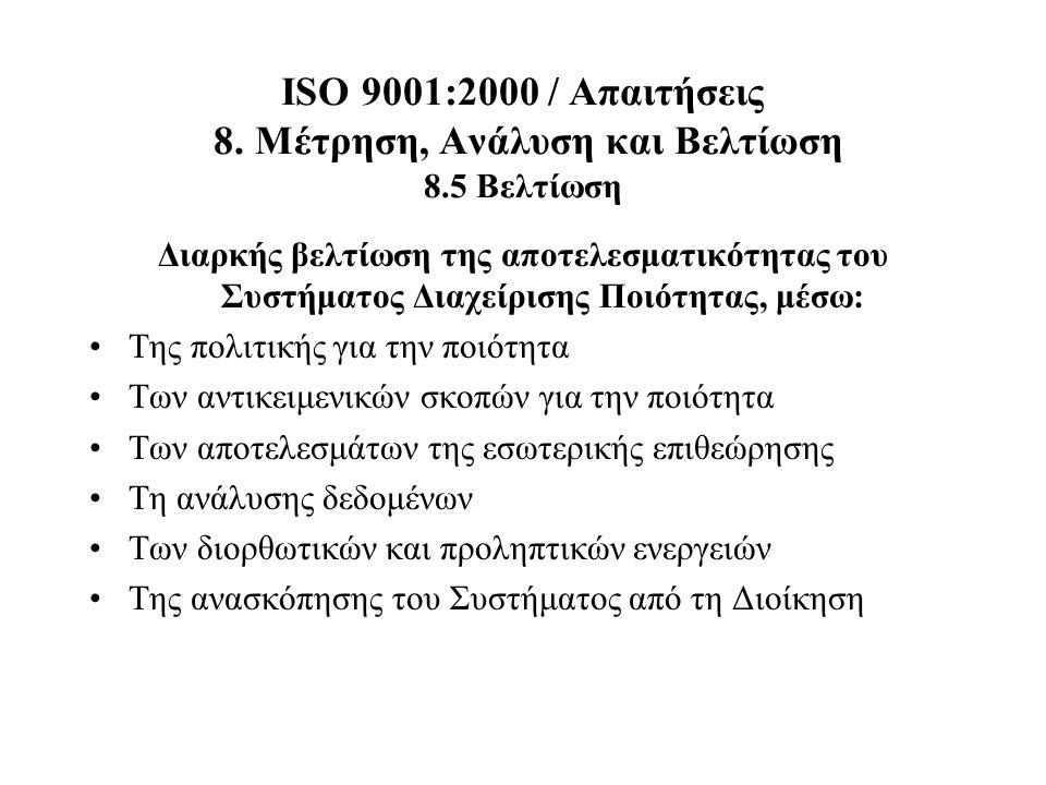 ISO 9001:2000 / Απαιτήσεις 8. Μέτρηση, Ανάλυση και Βελτίωση 8.5 Βελτίωση Διαρκής βελτίωση της αποτελεσματικότητας του Συστήματος Διαχείρισης Ποιότητας