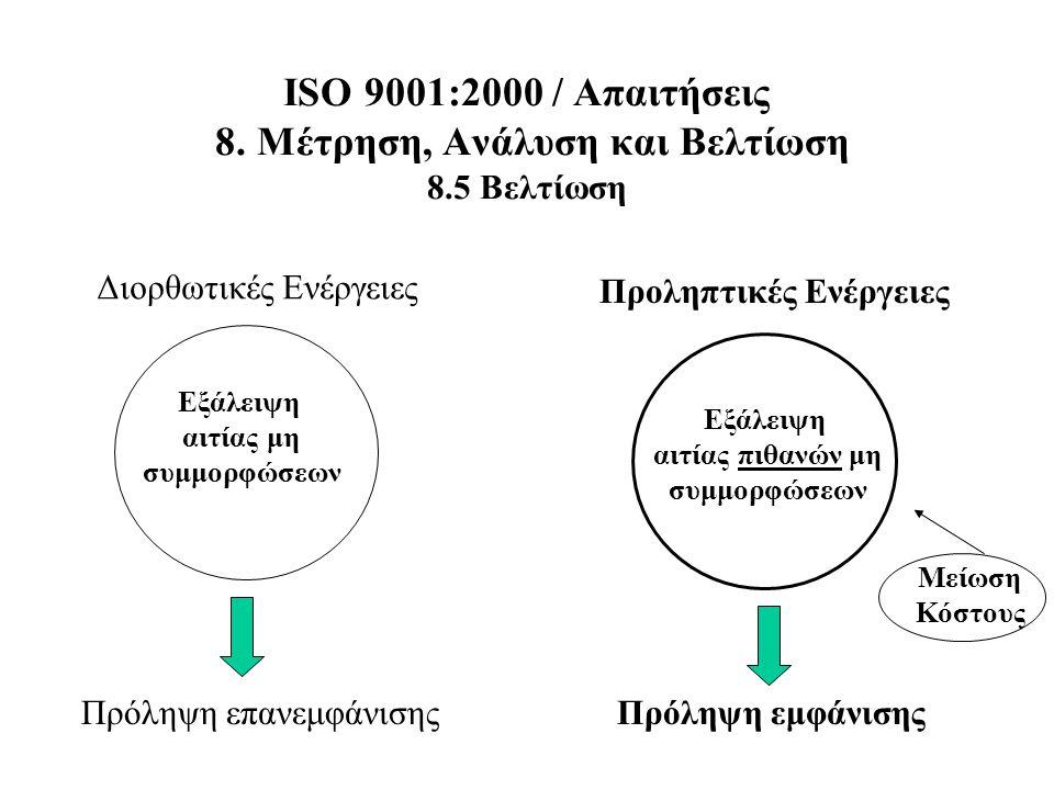 ISO 9001:2000 / Απαιτήσεις 8. Μέτρηση, Ανάλυση και Βελτίωση 8.5 Βελτίωση Διορθωτικές Ενέργειες Προληπτικές Ενέργειες Εξάλειψη αιτίας μη συμμορφώσεων Ε