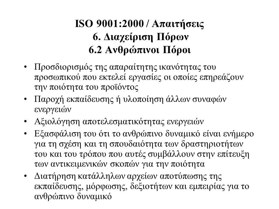 ISO 9001:2000 / Απαιτήσεις 6. Διαχείριση Πόρων 6.2 Ανθρώπινοι Πόροι Προσδιορισμός της απαραίτητης ικανότητας του προσωπικού που εκτελεί εργασίες οι οπ