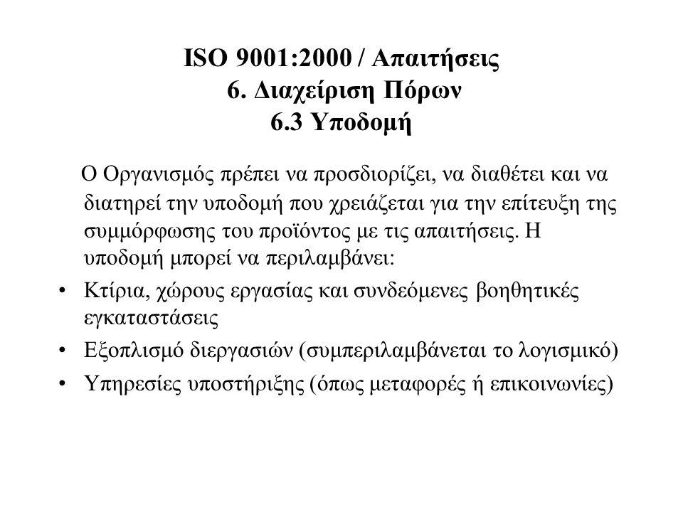 ISO 9001:2000 / Απαιτήσεις 6. Διαχείριση Πόρων 6.3 Υποδομή Ο Οργανισμός πρέπει να προσδιορίζει, να διαθέτει και να διατηρεί την υποδομή που χρειάζεται