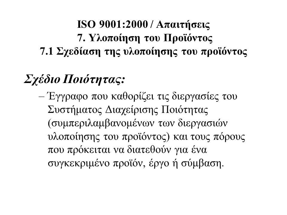 ISO 9001:2000 / Απαιτήσεις 7. Υλοποίηση του Προϊόντος 7.1 Σχεδίαση της υλοποίησης του προϊόντος Σχέδιο Ποιότητας: –Έγγραφο που καθορίζει τις διεργασίε