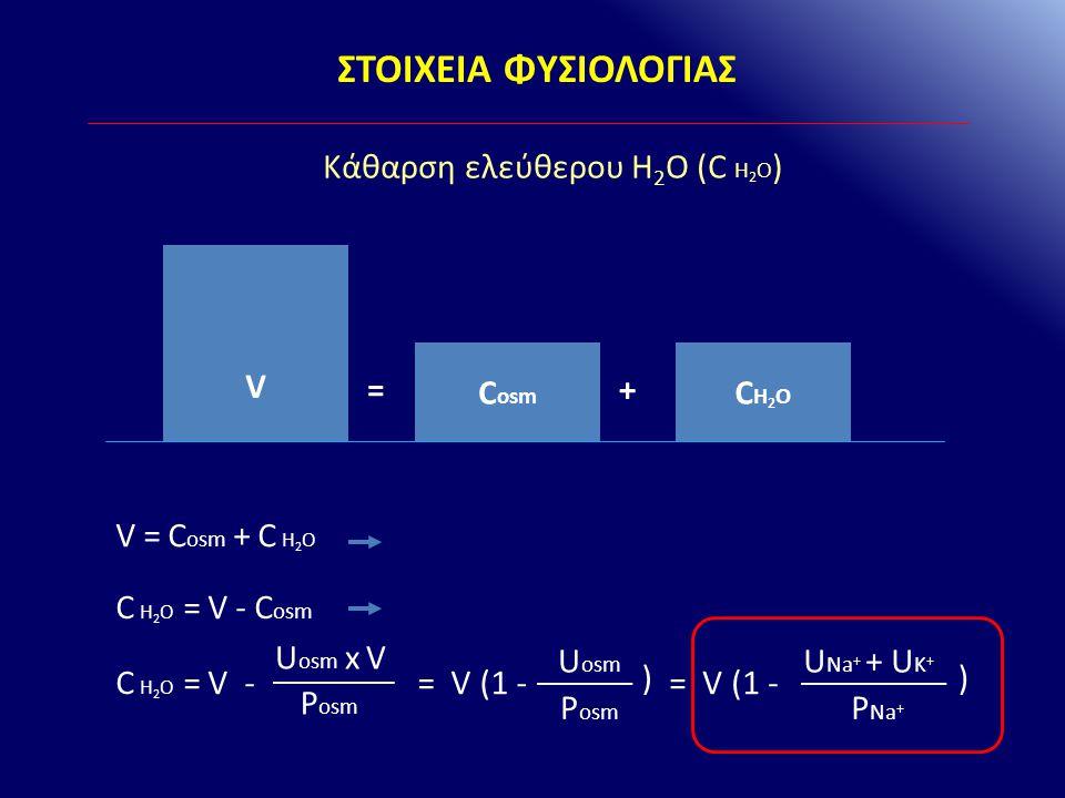 ΣΤΟΙΧΕΙΑ ΦΥΣΙΟΛΟΓΙΑΣ Κάθαρση ελεύθερου Η 2 Ο (C Η 2 Ο ) C osm CΗ2ΟCΗ2Ο V =+ V = C osm + C H 2 O C H 2 O = V - C osm C H 2 O = V - U osm x V P osm = V
