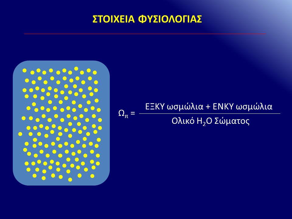 ΣΤΟΙΧΕΙΑ ΦΥΣΙΟΛΟΓΙΑΣ Ω π = Γλυκόζη (mg/dl) 2 x PNa + + Ουρία (mg/dl) 18 6 + T π = Γλυκόζη (mg/dl) 2 x PNa + + 18 T π ≈2 x PNa +