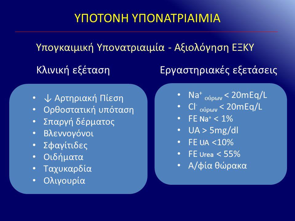 Υπογκαιμική Υπονατριαιμία - Αξιολόγηση ΕΞΚΥ Κλινική εξέταση ↓ Αρτηριακή Πίεση Ορθοστατική υπόταση Σπαργή δέρματος Βλεννογόνοι Σφαγίτιδες Οιδήματα Ταχυ