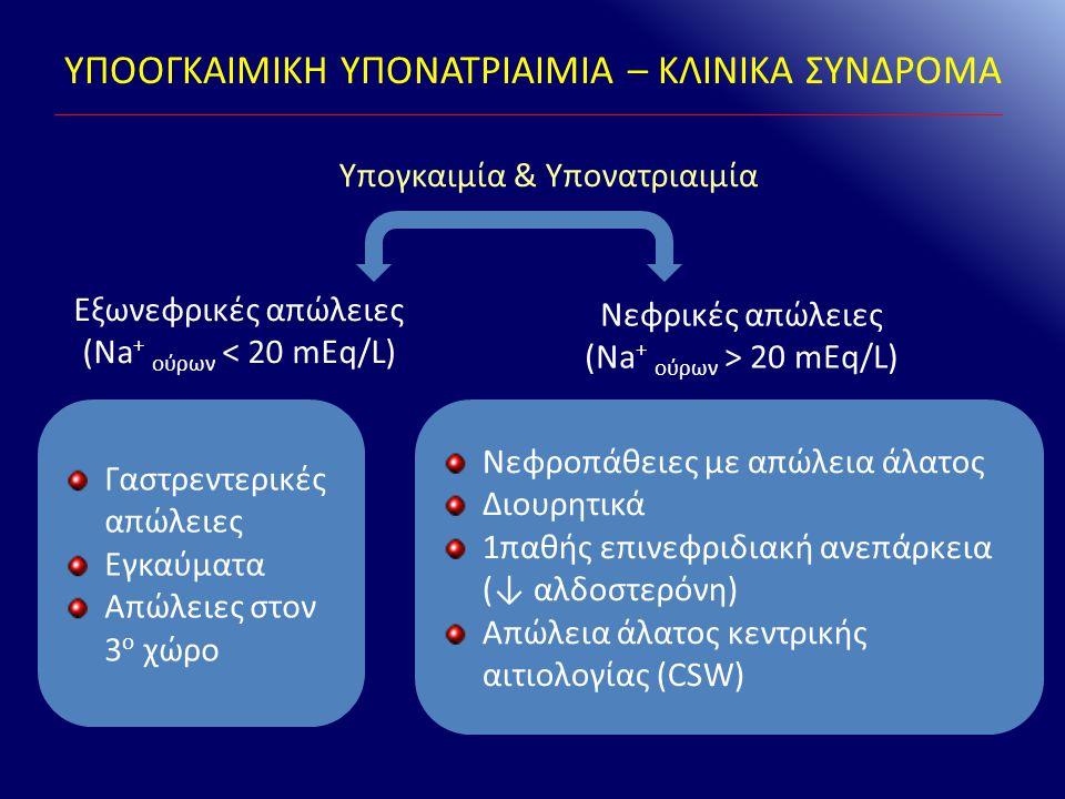 ΥΠΟOΓΚΑΙΜΙΚΗ ΥΠΟΝΑΤΡΙΑΙΜΙΑ – ΚΛΙΝΙΚΑ ΣΥΝΔΡΟΜΑ Υπογκαιμία & Υπονατριαιμία Εξωνεφρικές απώλειες (Na + ούρων < 20 mEq/L) Νεφρικές απώλειες (Na + ούρων >