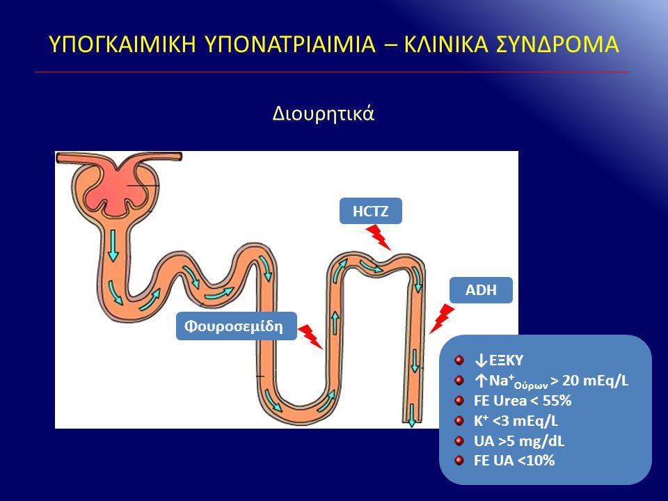 Διουρητικά Φουροσεμίδη HCTZ ↓ΕΞΚΥ ↑Na + Ούρων > 20 mEq/L FE Urea < 55% K + <3 mEq/L UA >5 mg/dL FE UA <10% ADH ΥΠOΓΚΑΙΜΙΚΗ ΥΠΟΝΑΤΡΙΑΙΜΙΑ – ΚΛΙΝΙΚΑ ΣΥΝ