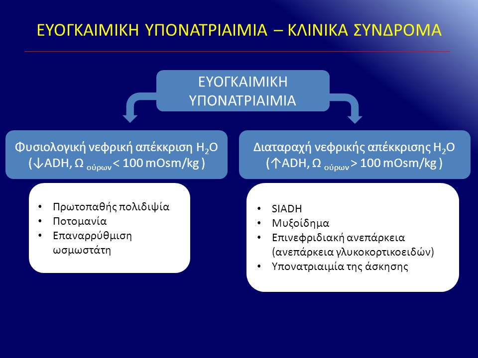 ΕΥΟΓΚΑΙΜΙΚΗ ΥΠΟΝΑΤΡΙΑΙΜΙΑ – ΚΛΙΝΙΚΑ ΣΥΝΔΡΟΜΑ ΕΥΟΓΚΑΙΜΙΚΗ ΥΠΟΝΑΤΡΙΑΙΜΙΑ Φυσιολογική νεφρική απέκκριση H 2 O (↓ADH, Ω ούρων < 100 mOsm/kg ) Διαταραχή νε