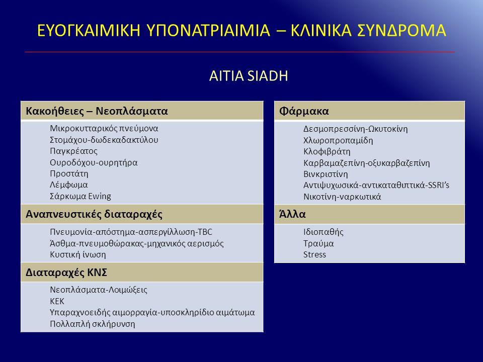 ΑΙΤΙΑ SIADH ΕΥΟΓΚΑΙΜΙΚΗ ΥΠΟΝΑΤΡΙΑΙΜΙΑ – ΚΛΙΝΙΚΑ ΣΥΝΔΡΟΜΑ Κακοήθειες – Νεοπλάσματα Μικροκυτταρικός πνεύμονα Στομάχου-δωδεκαδακτύλου Παγκρέατος Ουροδόχο