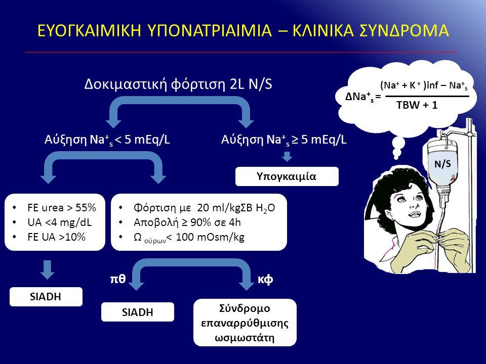 ΕΥΟΓΚΑΙΜΙΚΗ ΥΠΟΝΑΤΡΙΑΙΜΙΑ – ΚΛΙΝΙΚΑ ΣΥΝΔΡΟΜΑ Δοκιμαστική φόρτιση 2L N/S ΔNa + s = (Na + + K + )inf – Na + s TBW + 1 N/S Αύξηση Na + s < 5 mEq/LΑύξηση