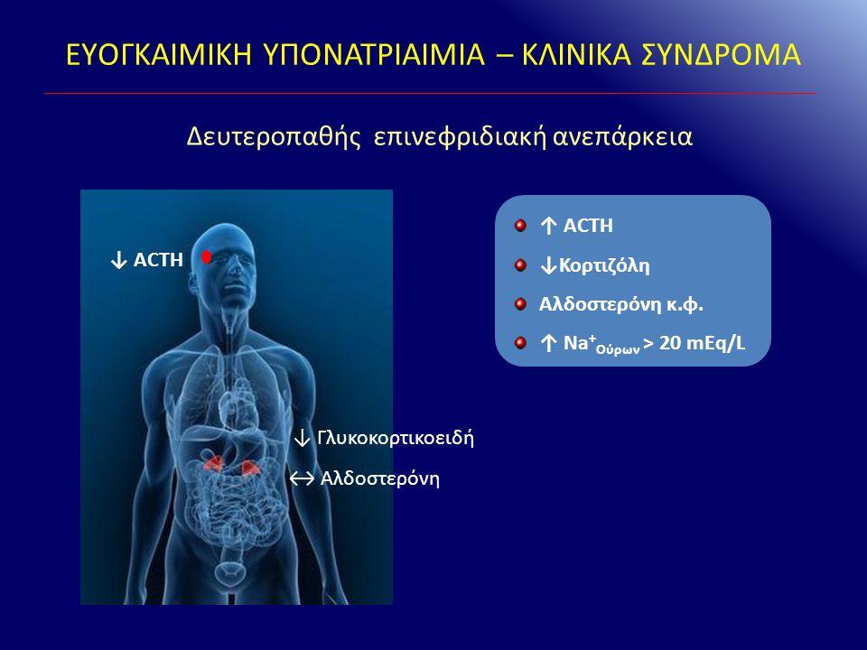 ΕΥOΓΚΑΙΜΙΚΗ ΥΠΟΝΑΤΡΙΑΙΜΙΑ – ΚΛΙΝΙΚΑ ΣΥΝΔΡΟΜΑ Δευτεροπαθής επινεφριδιακή ανεπάρκεια ↑ ACTH ↓Κορτιζόλη Αλδοστερόνη κ.φ. ↑ Na + Ούρων > 20 mEq/L ↓ ACTH ↓