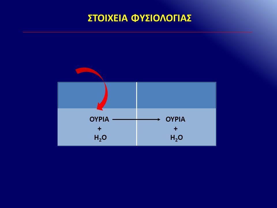 Ψευδοϋπονατριαιμία Λιπίδια, πρωτεΐνες Ισότονη ή υπέρτονη υπονατριαιμία Ιστορικό Glu, Μαννιτόλη, Σκιαγραφικά κ.α.