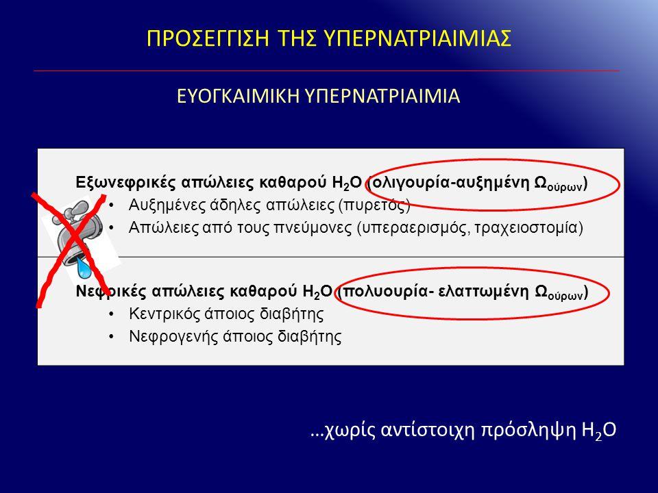 ΠΡΟΣΕΓΓΙΣΗ ΤΗΣ ΥΠΕΡΝΑΤΡΙΑΙΜΙΑΣ Εξωνεφρικές απώλειες καθαρού Η 2 Ο (ολιγουρία-αυξημένη Ω ούρων ) Αυξημένες άδηλες απώλειες (πυρετός) Απώλειες από τους