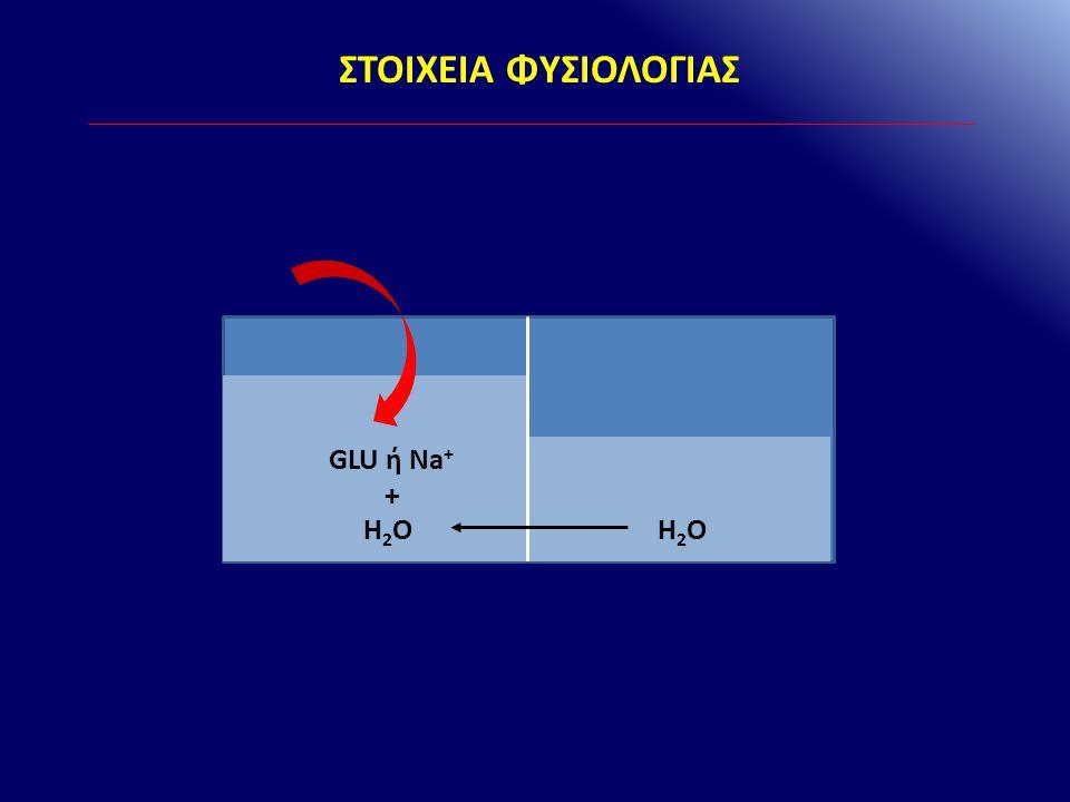 Υπονατριαμία Μέτρηση Ω πλάσματος Φυσιολογική ή αυξημένη Ω π (≥280 mosm/kg) Ελαττωμένη Ω π (≤280 mosm/kg) 1.Ψευδοϋπονατριαιμία Υπερλιπιδαιμία Παραπρωτεϊναιμία 2.Παρουσία άλλων ωσμωτικά δραστικών ουσιών Υπεργλυκαιμία Μαννιτόλη Σκιαγραφικά Μέτρηση Ω ούρων Υπότονη υπονατριαιμία Ω ούρων ≤100mosm/kg (↓ADH) Φυσιολογική νεφρική απέκκριση H 2 O 1.Πρωτοπαθής πολυδιψία 2.Ποτομανία 3.Επαναρρύθμιση ωσμωστάτη Ω ούρων >100mosm/kg (↑ADH) Διαταραχή της νεφρικής απέκκρισης H 2 O Εκτίμηση όγκου ΕΞΚΥ ( Οιδήματα, σπαργή, ΑΠ,ορθοστατική υπόταση, σφύξεις, Α/α θώρακος ) Υποογκαιμία 1.Γαστρεντερικές απώλειες 2.Εγκαύματα 3.Απώλειες στον 3 ο χώρο 4.Διουρητικά (που έχουν διακοπεί) Na + ούρων <20 mEq/L Na + ούρων >20 mEq/L 1.Νεφροπάθεια με απώλεια άλατος 2.Διουρητικά (πρόσφατη χρήση) (FE Uric acid <10%) 3.Επινεφριδιακή ανεπάρκεια (Ανεπάρκεια αλατοκορτικοειδών) 4.Κεντρικής αιτιολογίας απώλεια άλατος ΕυογκαιμίαΥπερογκαιμία Na + ούρων >20-30 mEq/L 1.SIADH - (παθολογική δοκιμασία αποβολής ύδατος, FEUric acid >10%) 2.Μυξοίδημα - (↑TSH) 3.Επινεφριδιακή ανεπάρκεια ( Ανεπάρκεια γλυκοκορτικοειδών) 4.Υπονατριαιμία της άσκησης 1.Καρδιακή ανεπάρκεια (ελάττωση δραστικού όγκου αίματος) 2.Κίρρωση (ελάττωση δραστικού όγκου αίματος) 3.Νεφρωσικό σύνδρομο (ελάττωση δραστικού όγκου αίματος) 4.Οξεία και χρόνια νεφρική ανεπάρκεια- ↓ADH (αυξημένος δραστικός όγκος αίματος)