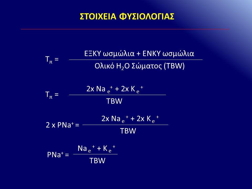 Υπερνατριαμία (>145 mEq/L) Ω π >290 mosm/kg Μέτρηση Ω ούρων Ω ούρων <300 mosm/kg 300 mosm/kg< Ω ούρων <600 mosm/kg 1.Ιατρογενής 2.Εσκεμένη ή ακούσια λήψη Na + Ω ούρων >600 mosm/kg Φυσιολογική συμπύκνωση Υποογκαιμία (FENa<<0,5%) Υπερογκαιμία (FENa + >1%) 1.Γαστρεντερικές απώλειες (ωσμωτικές διάρροιες) 2.Νεφρικές απώλειες (ωσμωτική διούρηση) 3.Δερματικές (εγκαύματα) Άποιος διαβήτης Ανταπόκριση στην εξωγενή ADH ΘετικήΑρνητική Νεφρογενής Κεντρικός Ωσμώλες ούρων 24ώρου 600-900mosm>1000mosm Ωσμωτική διούρηση Δοκιμασία στέρησης Η 2 Ο και ADH