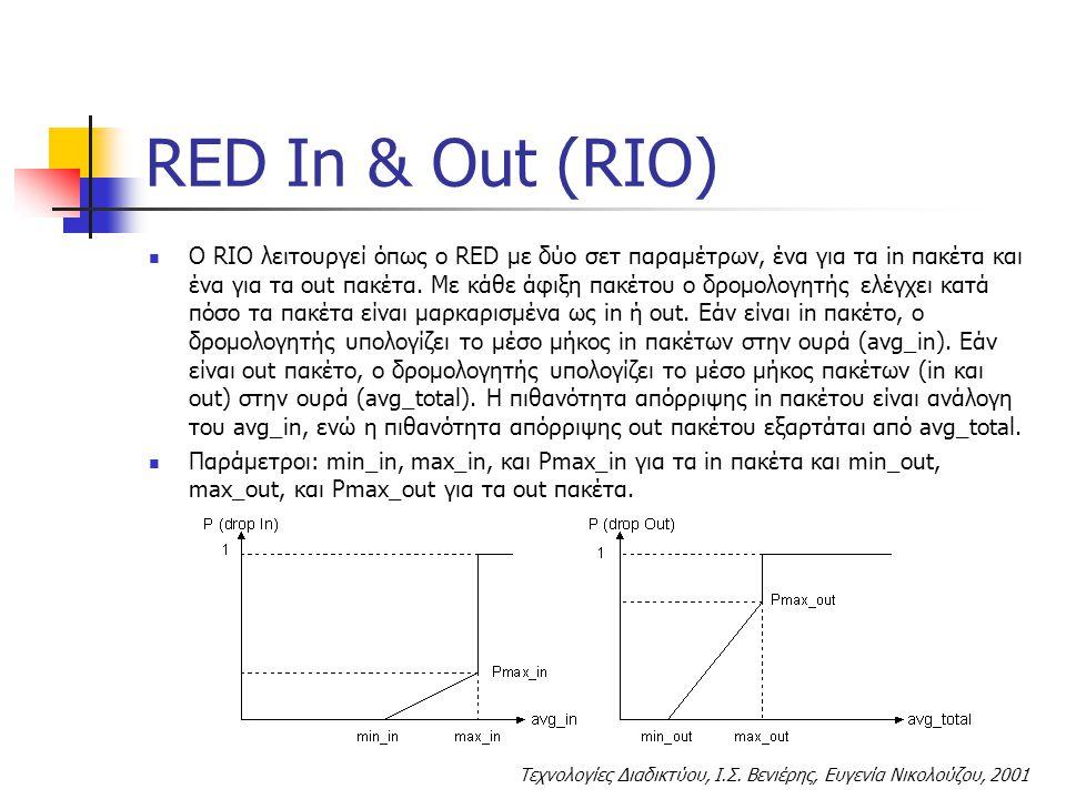 Τεχνολογίες Διαδικτύου, Ι.Σ. Βενιέρης, Ευγενία Νικολούζου, 2001 RED In & Out (RIO) O RIO λειτουργεί όπως ο RED με δύο σετ παραμέτρων, ένα για τα in πα