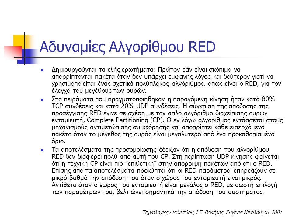 Τεχνολογίες Διαδικτύου, Ι.Σ. Βενιέρης, Ευγενία Νικολούζου, 2001 Αδυναμίες Αλγορίθμου RED Δημιουργούνται τα εξής ερωτήματα: Πρώτον εάν είναι σκόπιμο να