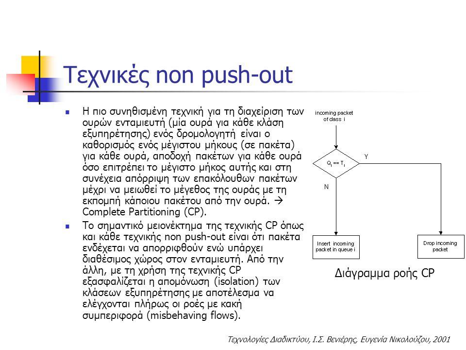 Τεχνολογίες Διαδικτύου, Ι.Σ. Βενιέρης, Ευγενία Νικολούζου, 2001 Τεχνικές non push-out Η πιο συνηθισμένη τεχνική για τη διαχείριση των ουρών ενταμιευτή