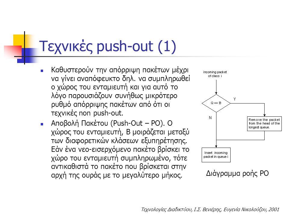 Τεχνολογίες Διαδικτύου, Ι.Σ. Βενιέρης, Ευγενία Νικολούζου, 2001 Τεχνικές push-out (1) Καθυστερούν την απόρριψη πακέτων μέχρι να γίνει αναπόφευκτο δηλ.