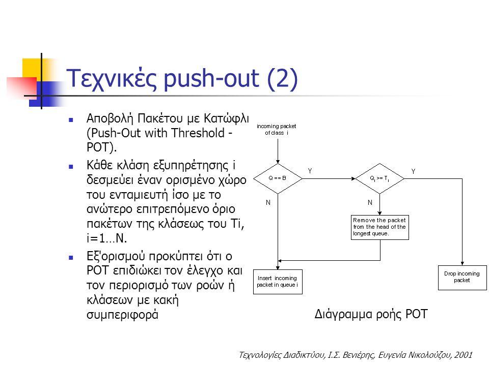 Τεχνολογίες Διαδικτύου, Ι.Σ. Βενιέρης, Ευγενία Νικολούζου, 2001 Τεχνικές push-out (2) Αποβολή Πακέτου με Κατώφλι (Push-Out with Threshold - POT). Κάθε