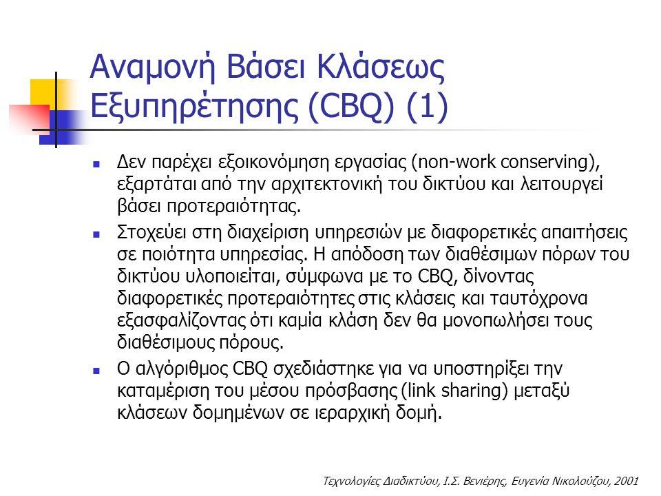 Τεχνολογίες Διαδικτύου, Ι.Σ. Βενιέρης, Ευγενία Νικολούζου, 2001 Αναμονή Βάσει Κλάσεως Εξυπηρέτησης (CBQ) (1) Δεν παρέχει εξοικονόμηση εργασίας (non-wo