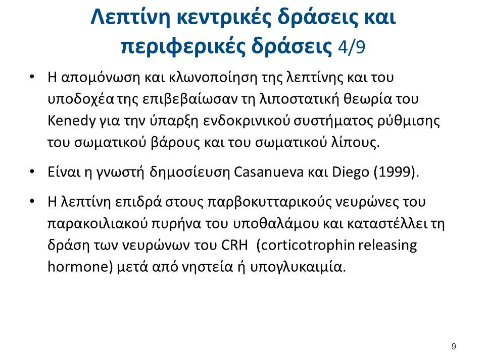 Λεπτίνη κεντρικές δράσεις και περιφερικές δράσεις 4/9 Η απομόνωση και κλωνοποίηση της λεπτίνης και του υποδοχέα της επιβεβαίωσαν τη λιποστατική θεωρία