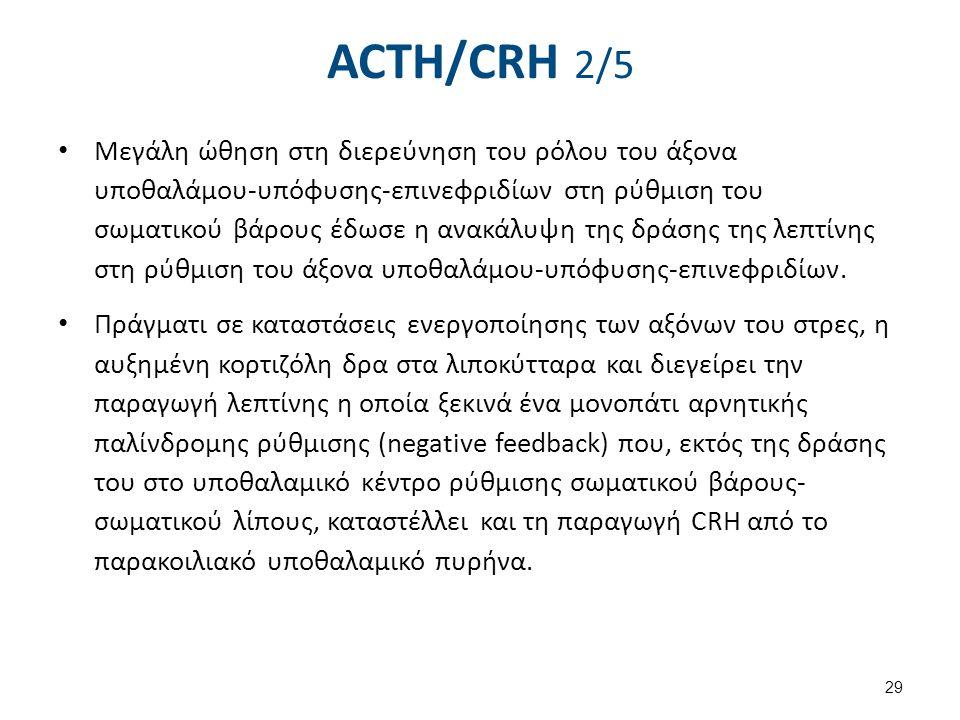 ACTH/CRH 2/5 Μεγάλη ώθηση στη διερεύνηση του ρόλου του άξονα υποθαλάμου-υπόφυσης-επινεφριδίων στη ρύθμιση του σωματικού βάρους έδωσε η ανακάλυψη της δ