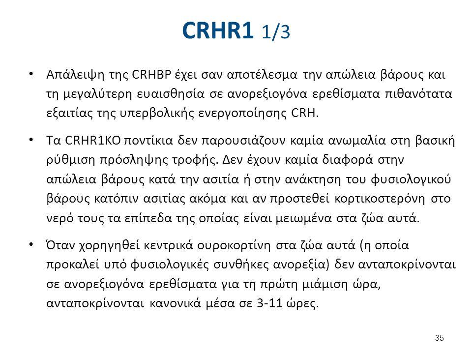 CRHR1 1/3 Απάλειψη της CRHBP έχει σαν αποτέλεσμα την απώλεια βάρους και τη μεγαλύτερη ευαισθησία σε ανορεξιογόνα ερεθίσματα πιθανότατα εξαιτίας της υπ