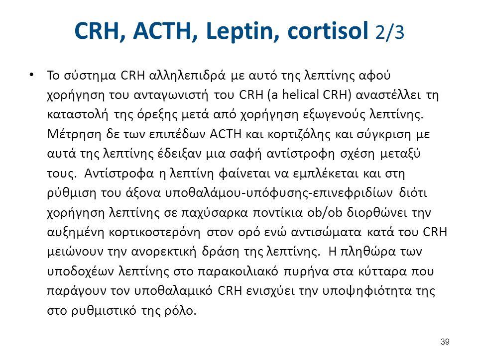 CRH, ACTH, Leptin, cortisol 2/3 Το σύστημα CRH αλληλεπιδρά με αυτό της λεπτίνης αφού χορήγηση του ανταγωνιστή του CRH (a helical CRH) αναστέλλει τη κα