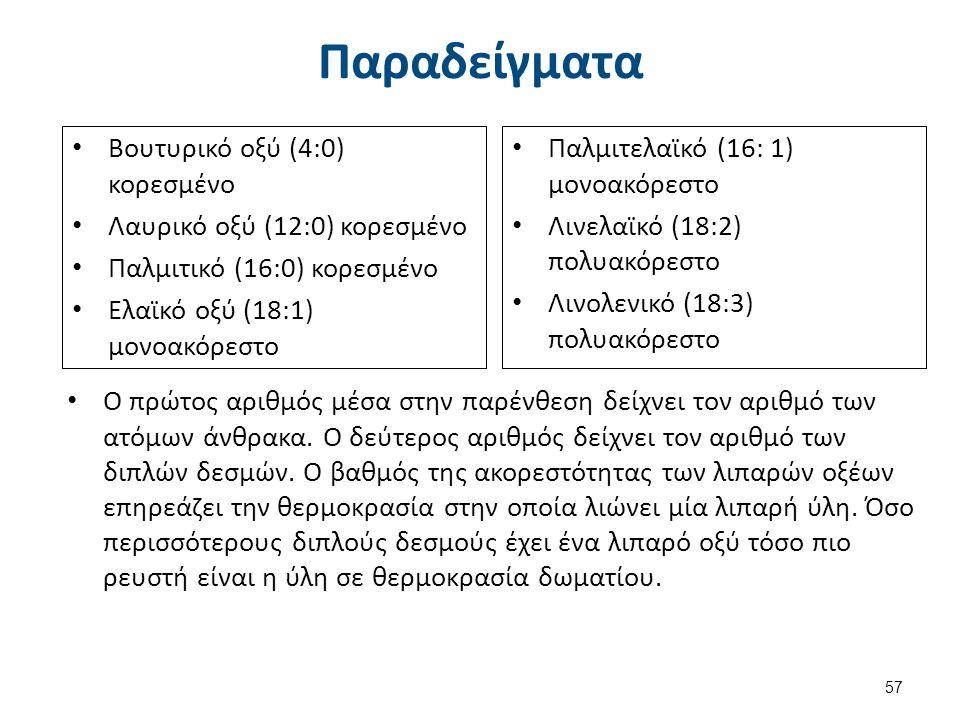 Παραδείγματα Βουτυρικό οξύ (4:0) κορεσμένο Λαυρικό οξύ (12:0) κορεσμένο Παλμιτικό (16:0) κορεσμένο Ελαϊκό οξύ (18:1) μονοακόρεστο Παλμιτελαϊκό (16: 1)