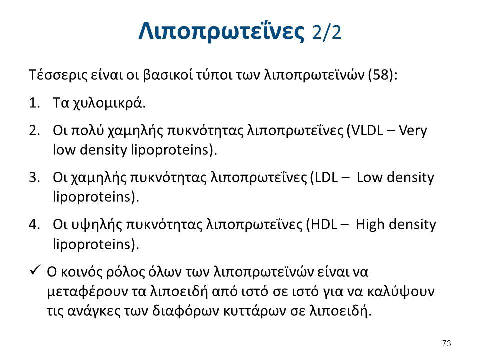 Λιποπρωτεΐνες 2/2 Τέσσερις είναι οι βασικοί τύποι των λιποπρωτεϊνών (58): 1.Τα χυλομικρά. 2.Οι πολύ χαμηλής πυκνότητας λιποπρωτεΐνες (VLDL – Very low