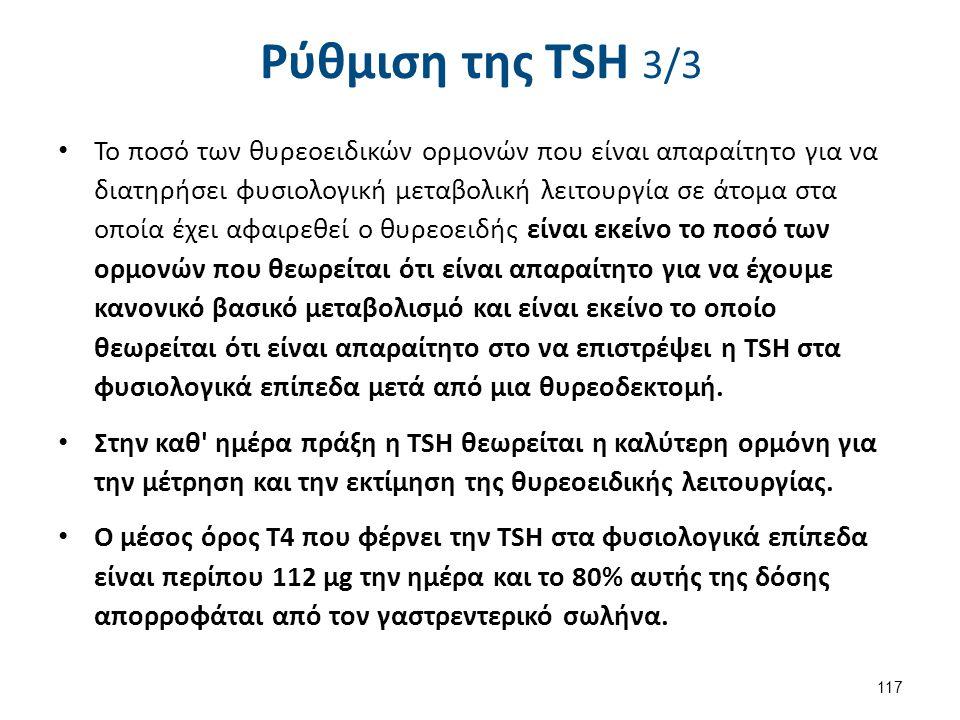 Ρύθμιση της TSH 3/3 Το ποσό των θυρεοειδικών ορμονών που είναι απαραίτητο για να διατηρήσει φυσιολογική μεταβολική λειτουργία σε άτομα στα οποία έχει
