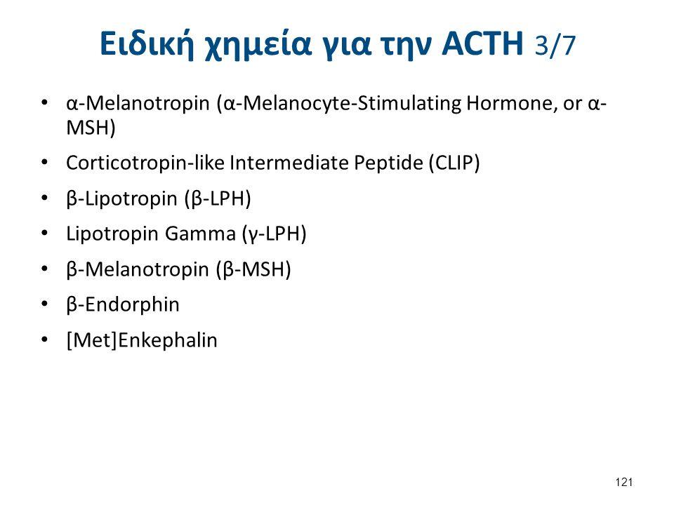 Ειδική χημεία για την ACΤH 3/7 α-Melanotropin (α-Melanocyte-Stimulating Hormone, or α- MSH) Corticotropin-like Intermediate Peptide (CLIP) β-Lipotropi
