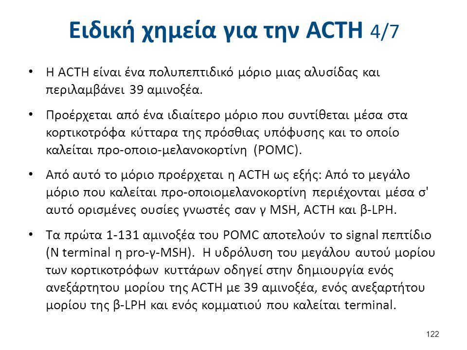 Ειδική χημεία για την ACΤH 4/7 Η ACTH είναι ένα πολυπεπτιδικό μόριο μιας αλυσίδας και περιλαμβάνει 39 αμινοξέα. Προέρχεται από ένα ιδιαίτερο μόριο που