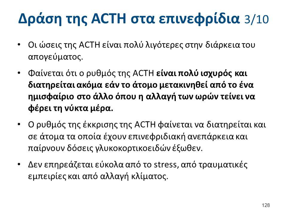 Δράση της ACTH στα επινεφρίδια 3/10 Οι ώσεις της ACTH είναι πολύ λιγότερες στην διάρκεια του απογεύματος. Φαίνεται ότι ο ρυθμός της ACTH είναι πολύ ισ