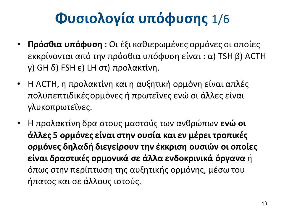 Φυσιολογία υπόφυσης 1/6 Πρόσθια υπόφυση : Οι έξι καθιερωμένες ορμόνες οι οποίες εκκρίνονται από την πρόσθια υπόφυση είναι : α) TSH β) ACTH γ) GH δ) FS