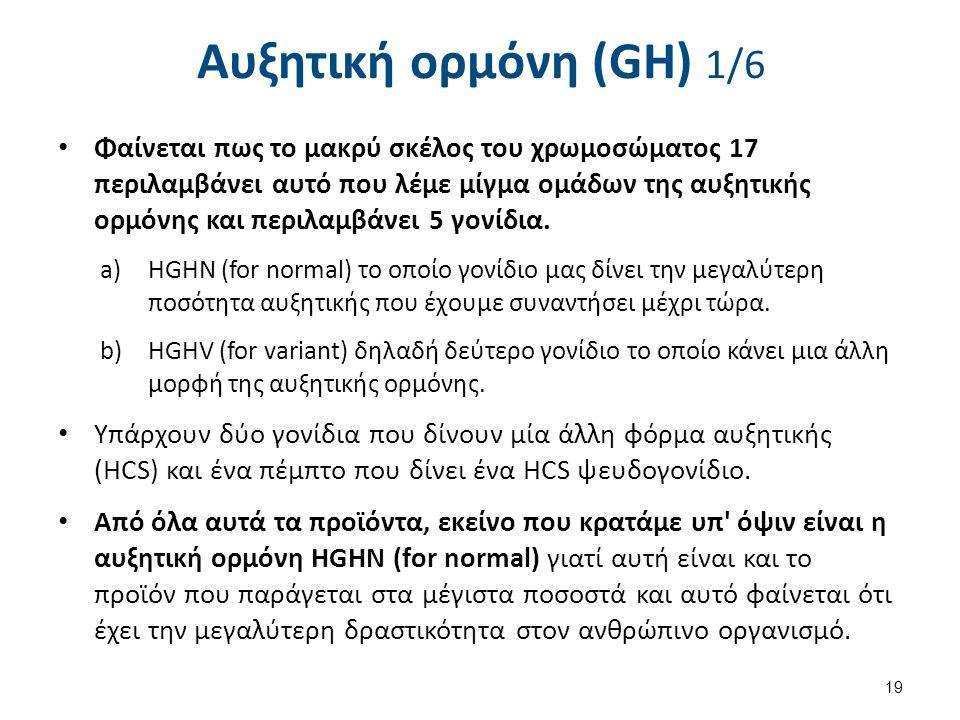 Αυξητική ορμόνη (GH) 1/6 Φαίνεται πως το μακρύ σκέλος του χρωμοσώματος 17 περιλαμβάνει αυτό που λέμε μίγμα ομάδων της αυξητικής ορμόνης και περιλαμβάν