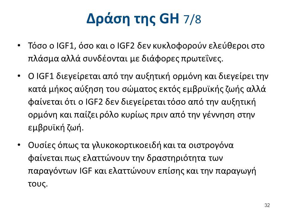 Δράση της GH 7/8 Τόσο ο IGF1, όσο και ο IGF2 δεν κυκλοφορούν ελεύθεροι στο πλάσμα αλλά συνδέονται με διάφορες πρωτεΐνες. Ο IGF1 διεγείρεται από την αυ