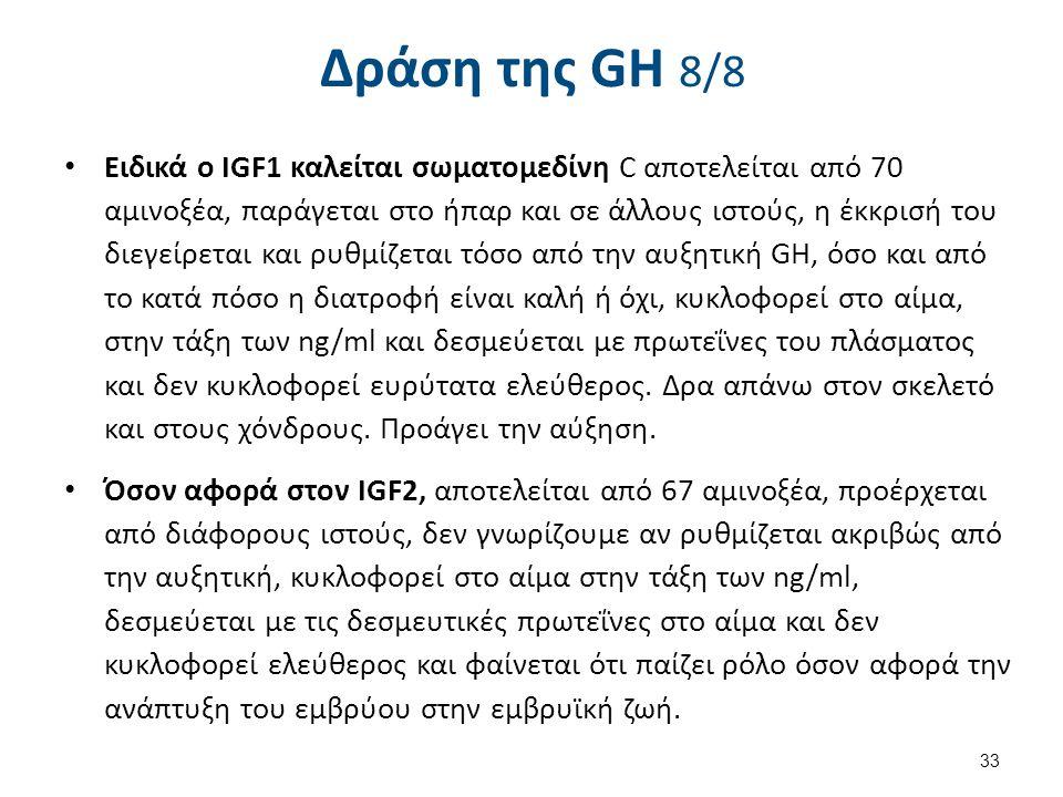 Δράση της GH 8/8 Ειδικά ο IGF1 καλείται σωματομεδίνη C αποτελείται από 70 αμινοξέα, παράγεται στο ήπαρ και σε άλλους ιστούς, η έκκρισή του διεγείρεται