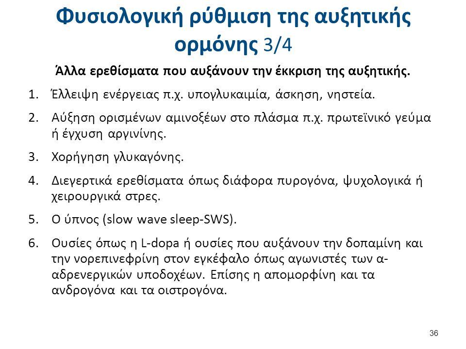 Φυσιολογική ρύθμιση της αυξητικής ορμόνης 3/4 Άλλα ερεθίσματα που αυξάνουν την έκκριση της αυξητικής. 1.Έλλειψη ενέργειας π.χ. υπογλυκαιμία, άσκηση, ν