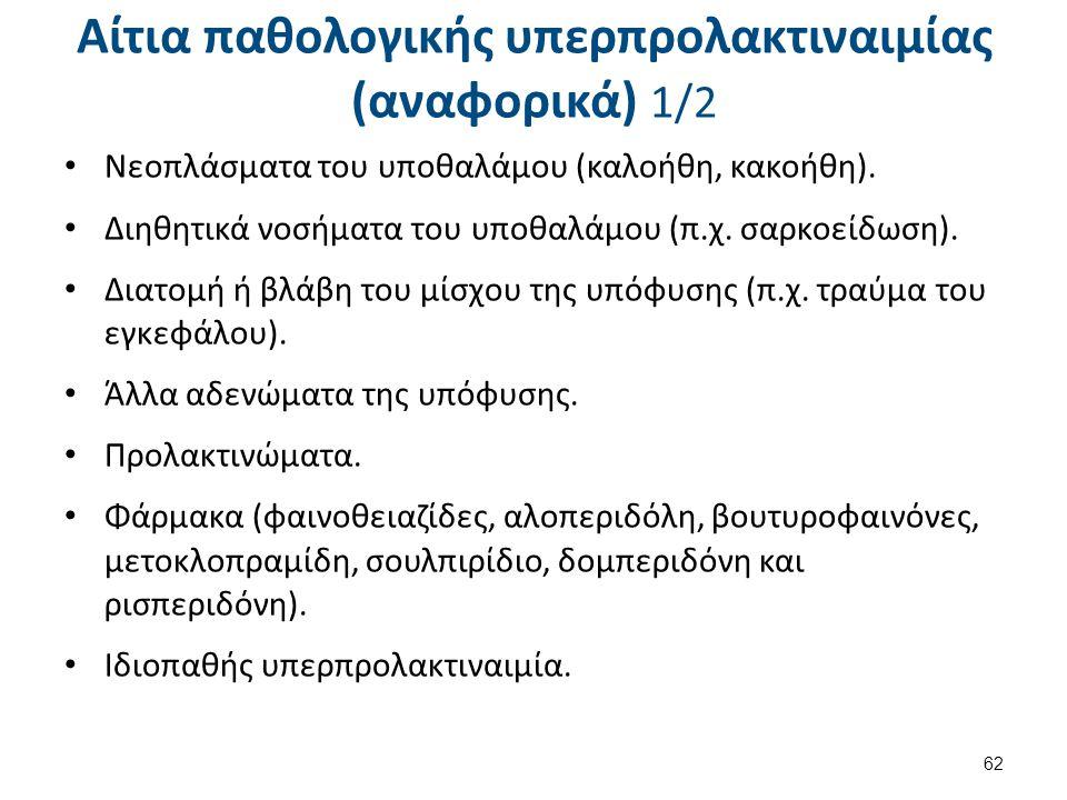 Αίτια παθολογικής υπερπρολακτιναιμίας (αναφορικά) 1/2 Νεοπλάσματα του υποθαλάμου (καλοήθη, κακοήθη). Διηθητικά νοσήματα του υποθαλάμου (π.χ. σαρκοείδω