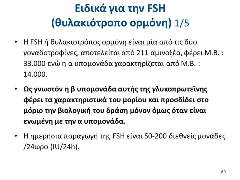 Ειδικά για την FSH (θυλακιότροπο ορμόνη) 1/5 Η FSH ή θυλακιοτρόπος ορμόνη είναι μία από τις δύο γοναδοτροφίνες, αποτελείται από 211 αμινοξέα, φέρει Μ.