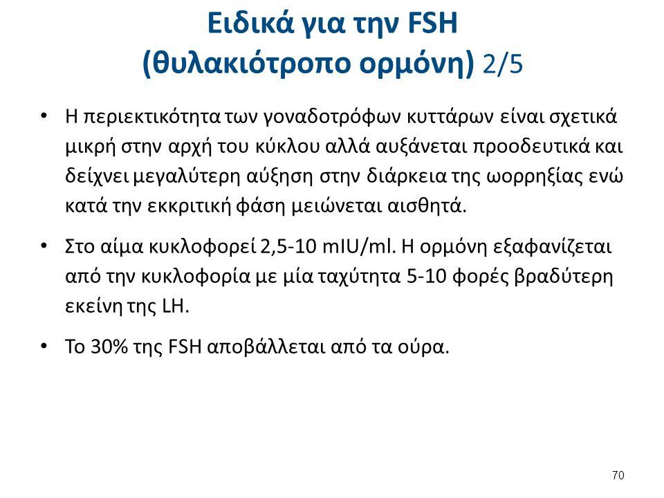Ειδικά για την FSH (θυλακιότροπο ορμόνη) 2/5 Η περιεκτικότητα των γοναδοτρόφων κυττάρων είναι σχετικά μικρή στην αρχή του κύκλου αλλά αυξάνεται προοδε