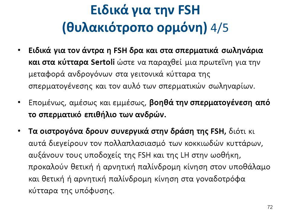 Ειδικά για την FSH (θυλακιότροπο ορμόνη) 4/5 Ειδικά για τον άντρα η FSH δρα και στα σπερματικά σωληνάρια και στα κύτταρα Sertoli ώστε να παραχθεί μια