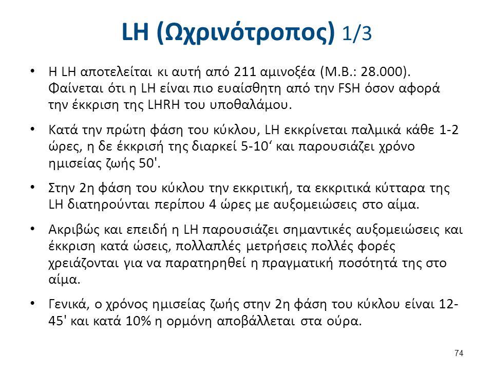 LH (Ωχρινότροπος) 1/3 Η LΗ αποτελείται κι αυτή από 211 αμινοξέα (Μ.Β.: 28.000). Φαίνεται ότι η LΗ είναι πιο ευαίσθητη από την FSH όσον αφορά την έκκρι