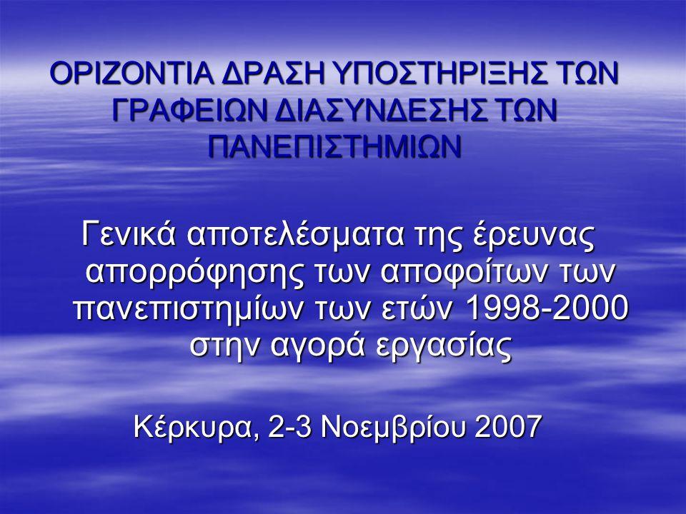 ΟΡΙΖΟΝΤΙΑ ΔΡΑΣΗ ΥΠΟΣΤΗΡΙΞΗΣ ΤΩΝ ΓΡΑΦΕΙΩΝ ΔΙΑΣΥΝΔΕΣΗΣ ΤΩΝ ΠΑΝΕΠΙΣΤΗΜΙΩΝ Γενικά αποτελέσματα της έρευνας απορρόφησης των αποφοίτων των πανεπιστημίων των ετών 1998-2000 στην αγορά εργασίας Κέρκυρα, 2-3 Νοεμβρίου 2007